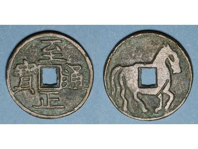 China Münzen (DE)
